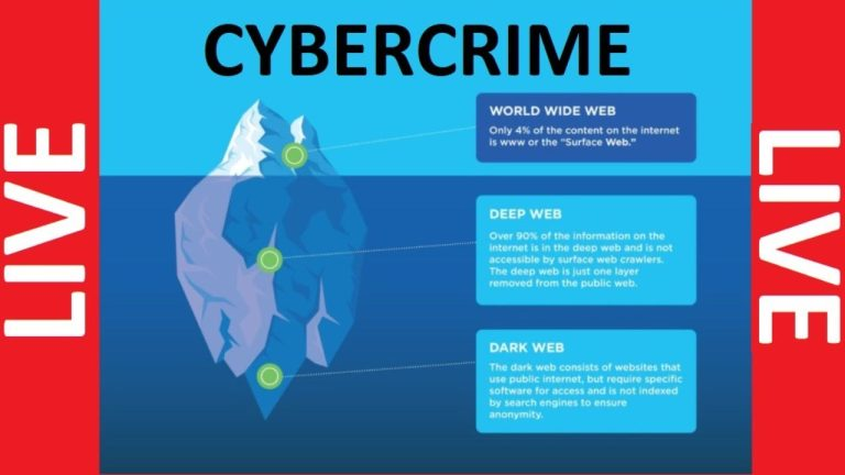 LIVE: The dark web, the world of Cyber Crime on the Internet – the Internet is like an ice berg